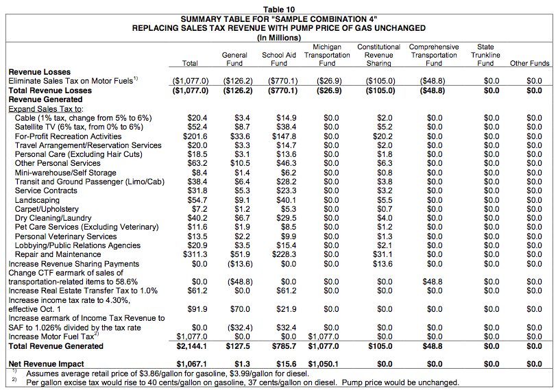 Elegant Doc580587 Sample Sales Budget Sample Sales Budget 5 Example U2013 Budget  Plan Template .