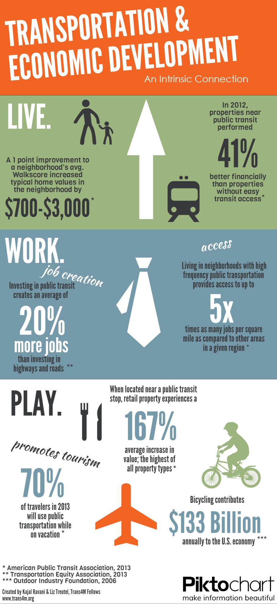 Trans_ED_Infographic