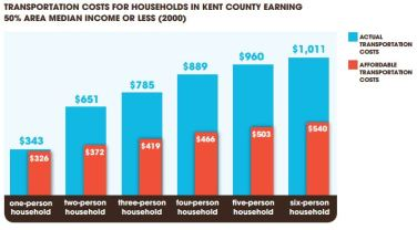 Kent County Graphic