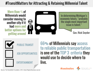 #TransitMatters for Attracting Millennial Talent