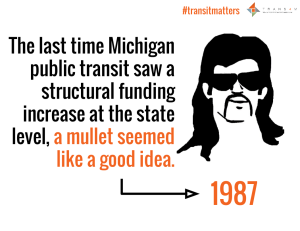 Trans4M - 1987