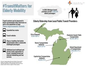 Trans4M - Elderly Mobility