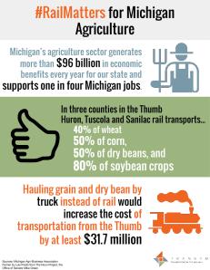 Trans4M - Freight Rail