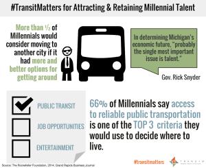 Trans4M - Millennial+Transit