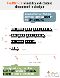 Trans4M - Railway