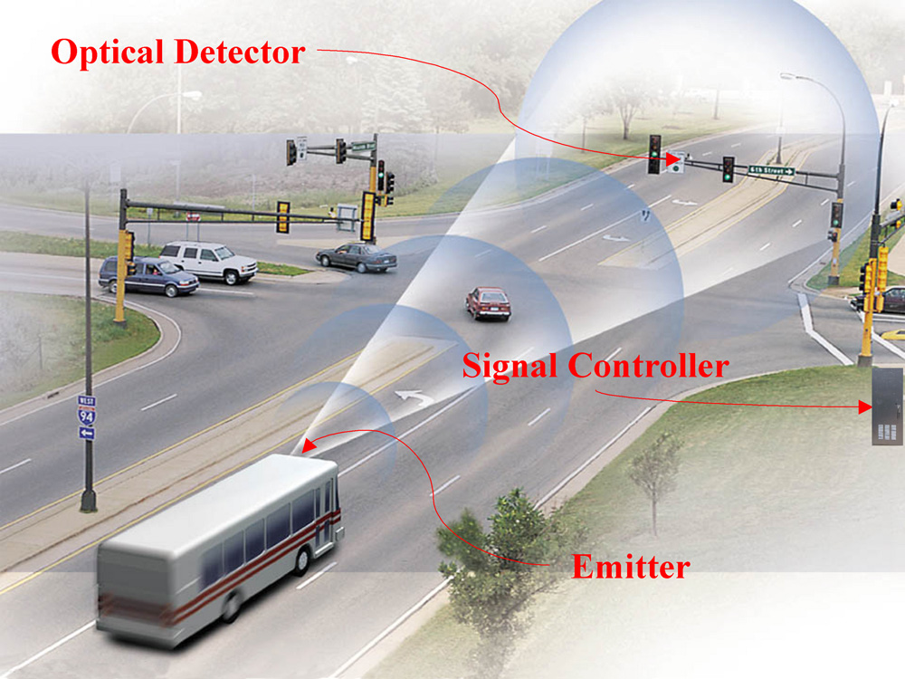 Transit Signal Priority (TSP)